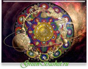 Ароматная Астрология. Ароматы по знаку Зодиака.