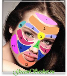 Диагностика по состоянию кожи на лице.