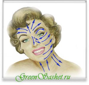 Косметический массаж лица и шеи с натуральным маслом.